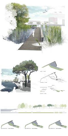 Latest Cost-Free Urban Planning rendering Style Since a metropolitan advisor, the objective is always to advice the elegant progression of a present or perha Collage Architecture, Architecture Presentation Board, Landscape Architecture Drawing, Architecture Graphics, Landscape Drawings, Urban Architecture, Landscape Diagram, Urban Landscape, Landscape Design