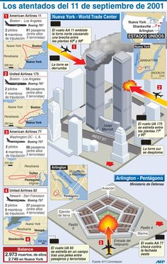 Así fueron los atentados del 11S #infografia World Trade Center Attack, World Trade Center Nyc, Trade Centre, Remembering September 11th, 11. September, Spanish Classroom, Teaching Spanish, Hotel Floor Plan, Patriotic Pictures