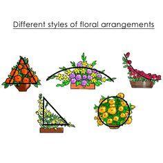 5 formas básicas de arreglos florales #Blom #BlomFlores #Decoración