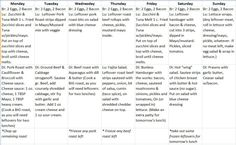 My 1 Week Induction Menu + Shopping List. Please share yours too! - Low Carb Friends