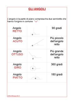 Schede didattiche di matematica. Gli angoli. Sul blog trovi la versione PDF da stampare. Math Tutor, Algebra, Work Hard, Physics, Homeschool, Teacher, Education, Learning, Studio