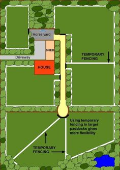 Example of Equicentral System layout on 15 acres # Horse Farm Layout, Barn Layout, Horse Barn Plans, Horse Barns, Horse Stalls, Homestead Layout, Horse Barn Designs, Horse Paddock, Yard Sheds