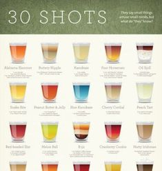 30 SHOTSThey say small things amuse small minds, but what do they Slammer Buttery / alcohol :: cocktails :: shots :: recipe Easy Shot Recipes, Bar Shots, Cocktail Shots, Liquor Drinks, Beverages, Small Minds, Alcohol Drink Recipes, Mixed Drinks, Yummy Drinks