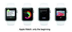 Apple Watch: Still In Front Of The Growing Smartwatch Pack - Apple Inc. (NASDAQ:AAPL)   Seeking Alpha