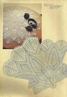ergahandmade: Crochet Top + Diagrams na Stylowi. Crochet Tablecloth Pattern, Crochet Doily Diagram, Crochet Potholders, Crochet Doily Patterns, Crochet Motif, Crochet Doilies, Zig Zag Crochet, Thread Crochet, Easy Crochet