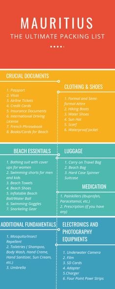 Traveling to Mauritius will necessitate some essential things. However, make sure you pack the right and crucial things for a beach or island holiday. Here is the Ultimate packing list for Mauritius. Backpacking Packing List, Holiday Packing Lists, Her Packing List, Packing List Beach, Ultimate Packing List, Packing List For Cruise, Packing List For Vacation, Travel Packing, Packing Tips