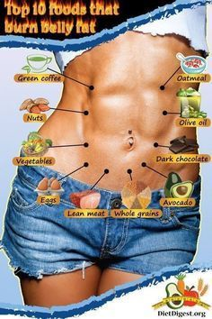Top 10 foods that burn belly fat... http://www.pinterest.com/actvlifeessntls/weight-loss-tips/