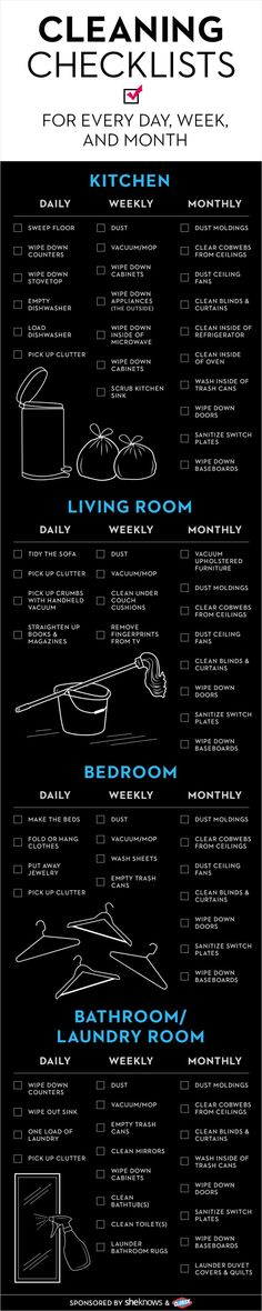 Cleaning checklist for every day, week, and month. There are 14 other graphs you really need to read to clean every inch of your house like a pro. #cleaning #cleaningtips