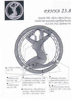 renda de bilros / bobbin lace signos / horoscope Bobbin Lacemaking, Bobbin Lace Patterns, Lace Heart, Victorian Lace, Lace Jewelry, Needle Lace, Lace Making, Lace Collar, Lace Detail