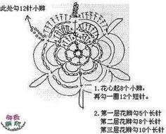 (1) Sưu tầm các mẫu đan móc - Ảnh