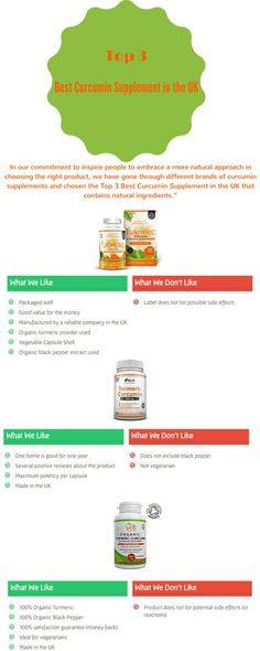 curcumin supplement turmeric turmeric powder curcumin side effects of turmeric t