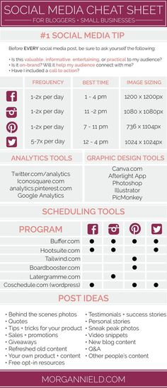 With so many social media platforms out there, it's hard to know which one is the best fit for your audeince + which ones just aren't worth it. Click through to our cheat sheet to learn more about each platform, social media analytics tools, design tools, and scheduling tools to make social media pinning a breeze!