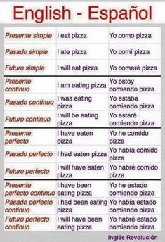 Learning Spanish, Learning Resources, Pasado Simple, Spanish Vocabulary, Learning English, Rings, Words, Wedding, Learn Spanish