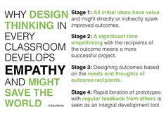 How any classroom task can develop Empathy – EDUWELLS