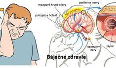 Ako rýchlo zastaviť migrénu s pomocou soli. - Báječné zdravie