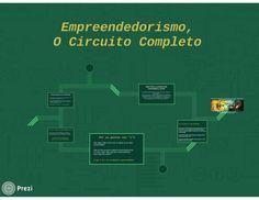 Empreendedorismo redefinido by Filipe Vieira via slideshare
