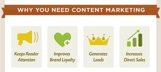 Content marketing made easy - A guide for beginners to publishing content for SEO and for getting new customers  http://www.reliablesoft.net/10-content-marketing-tips-for-beginners/  #contentmarketing #internetmarketing