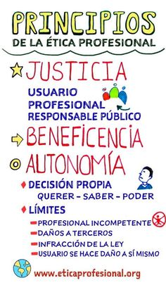 Principios #ética profesional #sketchnote