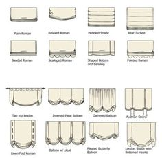 Names of Roman Blinds
