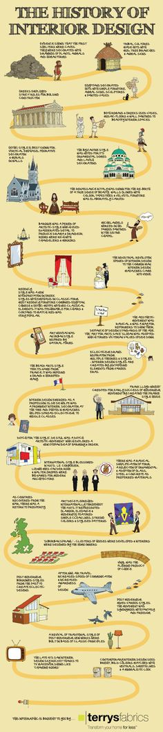An infographic on a history of interior design facts.Interior designing is the art of decorating your home.Cave dwellers are said to be the world's first interior designers who made drawings of animals and nature for decoration. Interior Design History, Interior Design Classes, Interior Decorating, Decorating Tips, Interior Architecture, Interior And Exterior, Art Design, Graphic Design, Modern Design