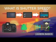 Watch This Helpful Animated Video Explaining Everything You Need to Know About Shutter Speed | Shutterbug