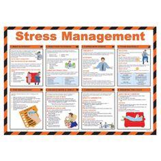 FAR028 - Stress Management Poster