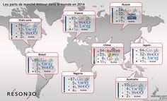 7 novembre 2014 - Une infographie qui propose les statistiques sur les parts de marché des différents moteurs de recherche dans 8 pays sur 4 continents... Notre infographie par Actualité Abondance