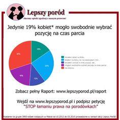 raport4