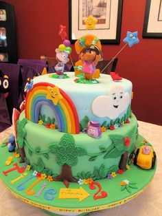 "Dora the Explorer for my granddaughter's 2nd birthday. Dora with Boots and all her friends! 8"" bottom tier and 6"" top tier all covered in fondant. All decorations are fondant. Figures are from a play set. Thank you for looking!"