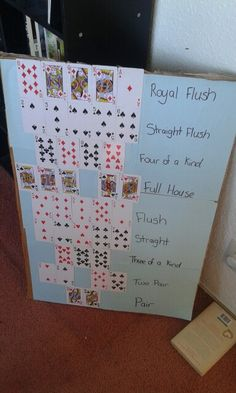 Poker board for poker party and poker nights. to help the new players fète casino Casino Royale, Fète Casino, Casino Party Games, Casino Night Party, Casino Theme Parties, Party Themes, Party Ideas, 80s Party, Themed Parties