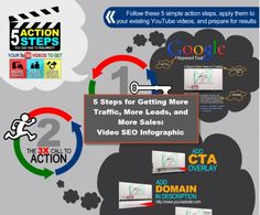 Video SEO Infographic: Can This 5 Step Roadmap Lead You to the Top 30% of YouTube Videos?