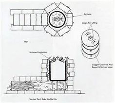 Wood Fired Kiln Plans - Bing Images