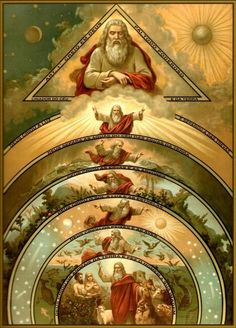 HEAVENLY FATHER___This is so beautiful. I love any Holy Card that shows an image of Our Heavenly Father. Creation from the Catechism of St Pius V Catholic Prayers, Catholic Art, Catholic Saints, Roman Catholic, Religious Art, Religious Pictures, Biblical Art, Blessed Mother, Sacred Art