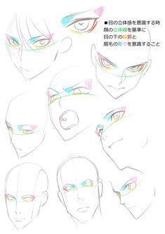 目のアドバイスの時に描いたやつ 左右の目で位置とか形が歪む時は意識してみるとええかもしれんっていう比較的簡単な意識の仕方。 目の形によってシルエットは変わるけど、意識することは変わらんかなと。