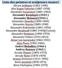 Liste des peintres et sculpteurs russes