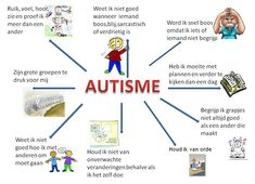 Autisme is een pervasieve ontwikkelingsstoornis die zich kenmerkt door beperkingen in de sociale interactie, de communicatie en zich steeds herhalend gedrag. De stoornis is al aanwezig voor de geboorte, maar voor het derde levensjaar niet duidelijk zichtbaar, en het kan niet genezen worden. EVroeger dacht men dat alleen mensen met een verstandelijke handicap autistisch konden zijn. Tegenwoordig wordt autisme als grotendeels onafhankelijk van de intelligentie beschouwd.