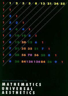 Relationship to binomials