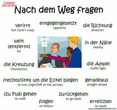 Learn English vocabulary to ask for directions! learning You are in the right place about Education clipart Here we offer you the most beautiful pictures about the Education day you are looking for. When you examine the to ask for directions! Study German, German English, Learn German, Learn French, German Grammar, German Words, Learn English Words, German Language Learning, Learn A New Language