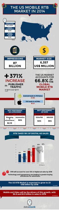 MOBILE MARKETING IN 2014  http://keymediasolutions.com/news/online-advertising-news/mobile-marketing-2014/