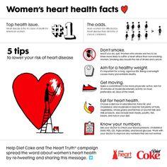 Women's heart health facts