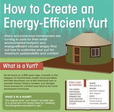 View this infographic to learn more about yurts, including the history, the anatomy, energy-efficient features and Pacific Yurts' environmental initiatives.