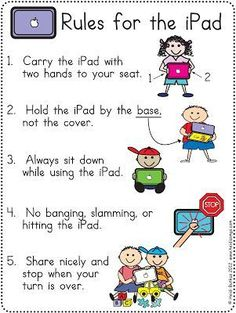 """Here's how to use an iPad if you have only ONE device to share, suggested apps for Pre-K,  Kindergarten, and first grade, and a free """"Rules for the iPad"""" poster."""