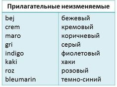 Прилагательное в румынском языке. Adjectiv. Different Languages, Math, Training, Math Resources, Work Outs, Excercise, Onderwijs, Race Training, Exercise