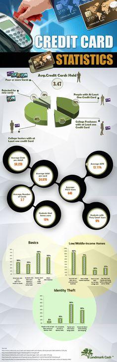 Take a look at this Credit Card Statistics -- http://www.nationaldebtrelief.com/ #creditcarddebt #creditcardstatistics