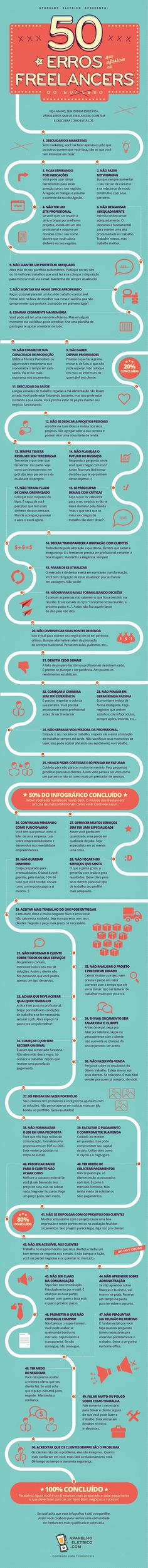 Infographic Design Inspiration - 50 erros que afastam os freelancers do sucesso - CoDesign Magazine Web Design, Graphic Design Tips, Marketing Digital, Design Theory, Success, Design Thinking, Web Development, Knowledge, Typography