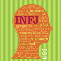 I like this...I go between an INFJ and an ENFJ (maybe because I'm a gemini lol