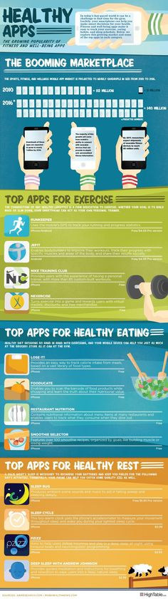 Infographic: Healthy Apps The growing popularity of Health & Wellnessss apps Top Health and Fitness Apps to Improve Your Workout and Diet More than health apps expected to bring in billion in 2012 Health And Fitness Apps, Health App, Health And Nutrition, Health And Wellness, Nutrition Apps, Health Goals, Diet Apps, Fitness Tips, Fitness Gadgets