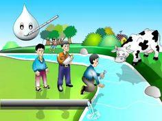 El Ciclo del agua en la naturaleza ~ Recursos TIC para Educación Infantil y Primaria