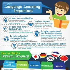 Why language learning is important, add to classroom