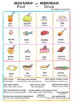 I love food in Bali! So I made an Indonesian-English picture dictionary with useful vocabulary and sentences to order at a local warung.